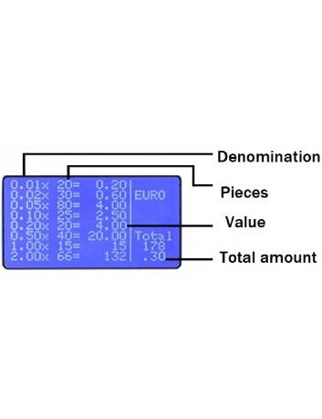 Μετρητής Καταμετρητής Διαχωριστής Κερμάτων CS 380